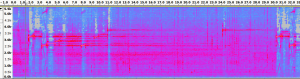 Spectrogram of a ping recorded from the Orcasound hydrophone when the Ottawa was in Haro Strait
